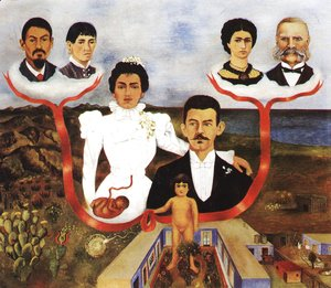 analysis my grandparents my parents and i frida kahlo Analysis my grandparents my parents and i frida kahlo frida kahlo frida kahlo de rivera was born on july 6, 1907 she claimed to been born in 1910 but she was actually born in 1907 she lied about her birthdate for the purpose of vanity.